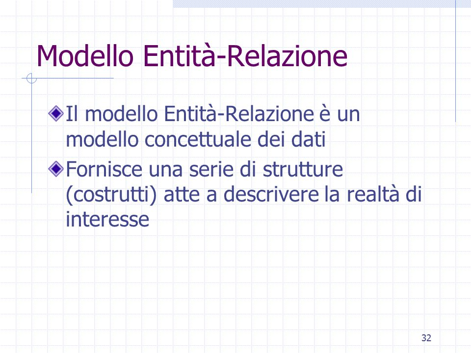 32 Modello Entità-Relazione Il modello Entità-Relazione è un modello concettuale dei dati Fornisce una serie di strutture (costrutti) atte a descrivere la realtà di interesse