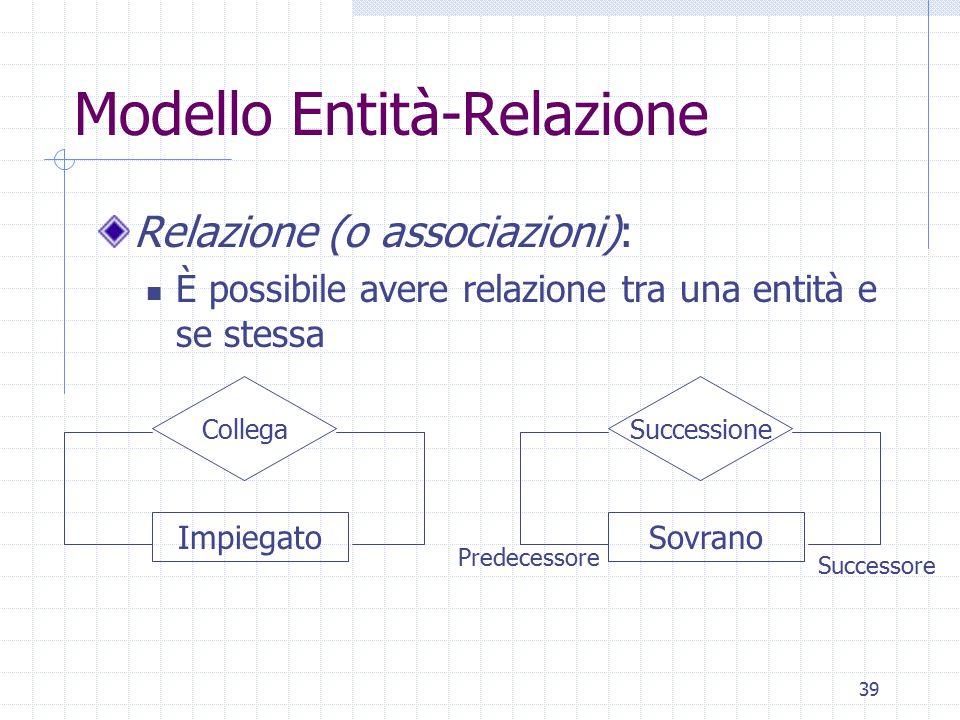 39 Modello Entità-Relazione Relazione (o associazioni): È possibile avere relazione tra una entità e se stessa Impiegato Collega Sovrano Successione Predecessore Successore