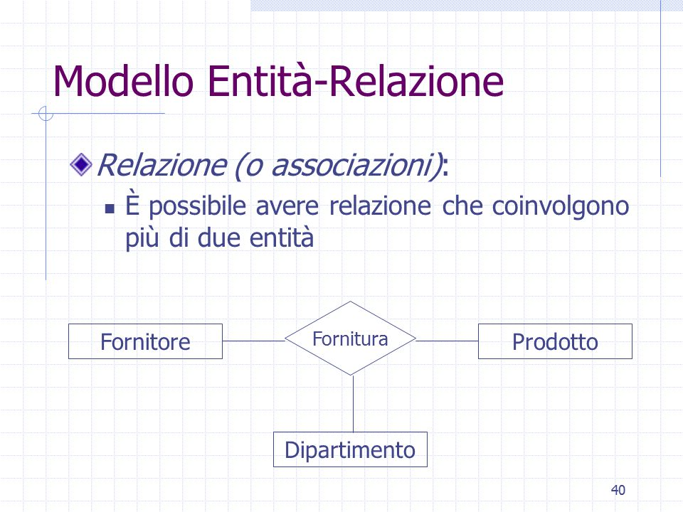 40 Modello Entità-Relazione Relazione (o associazioni): È possibile avere relazione che coinvolgono più di due entità Dipartimento Fornitura ProdottoFornitore