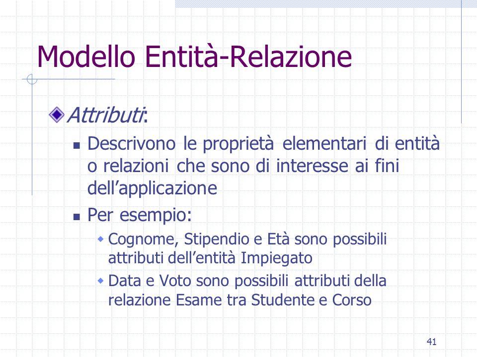 41 Modello Entità-Relazione Attributi: Descrivono le proprietà elementari di entità o relazioni che sono di interesse ai fini dell'applicazione Per es