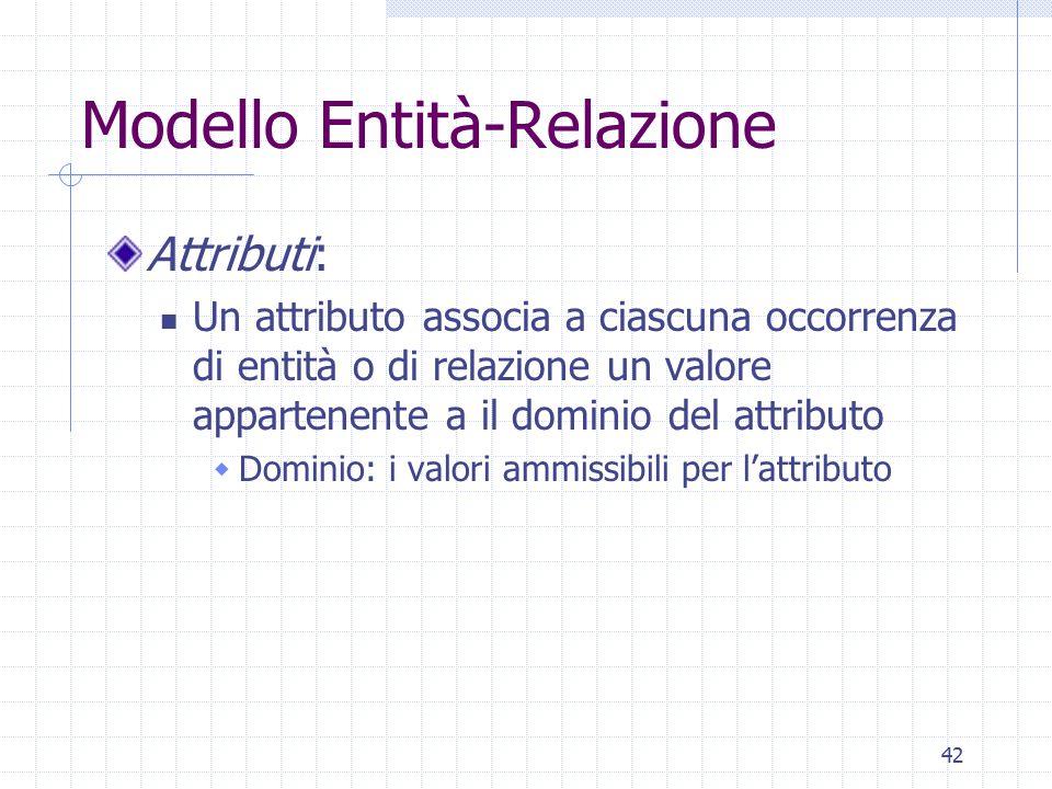 42 Modello Entità-Relazione Attributi: Un attributo associa a ciascuna occorrenza di entità o di relazione un valore appartenente a il dominio del attributo  Dominio: i valori ammissibili per l'attributo