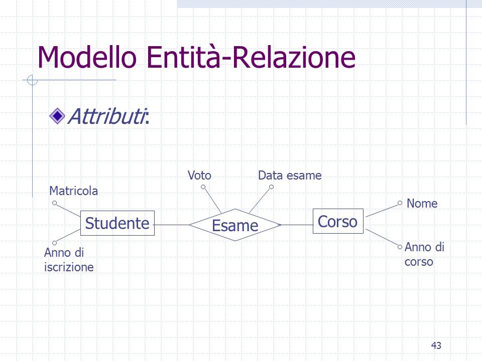 43 Modello Entità-Relazione Attributi: Studente Corso Esame Anno di iscrizione Matricola VotoData esame Anno di corso Nome