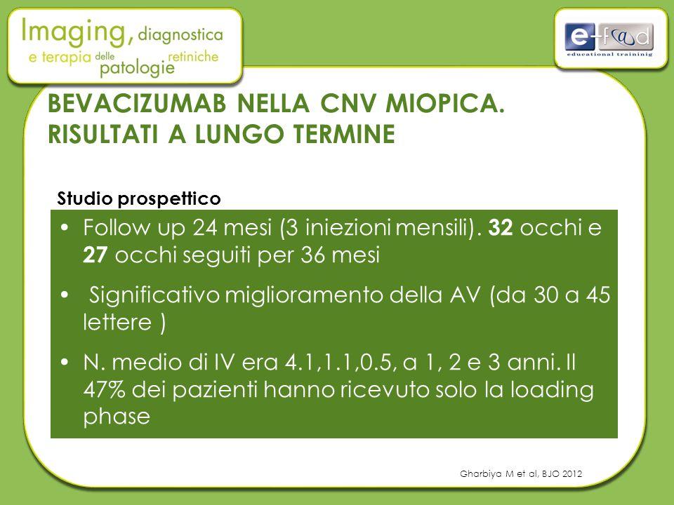 Gharbiya M et al, BJO 2012 Follow up 24 mesi (3 iniezioni mensili). 32 occhi e 27 occhi seguiti per 36 mesi Significativo miglioramento della AV (da 3