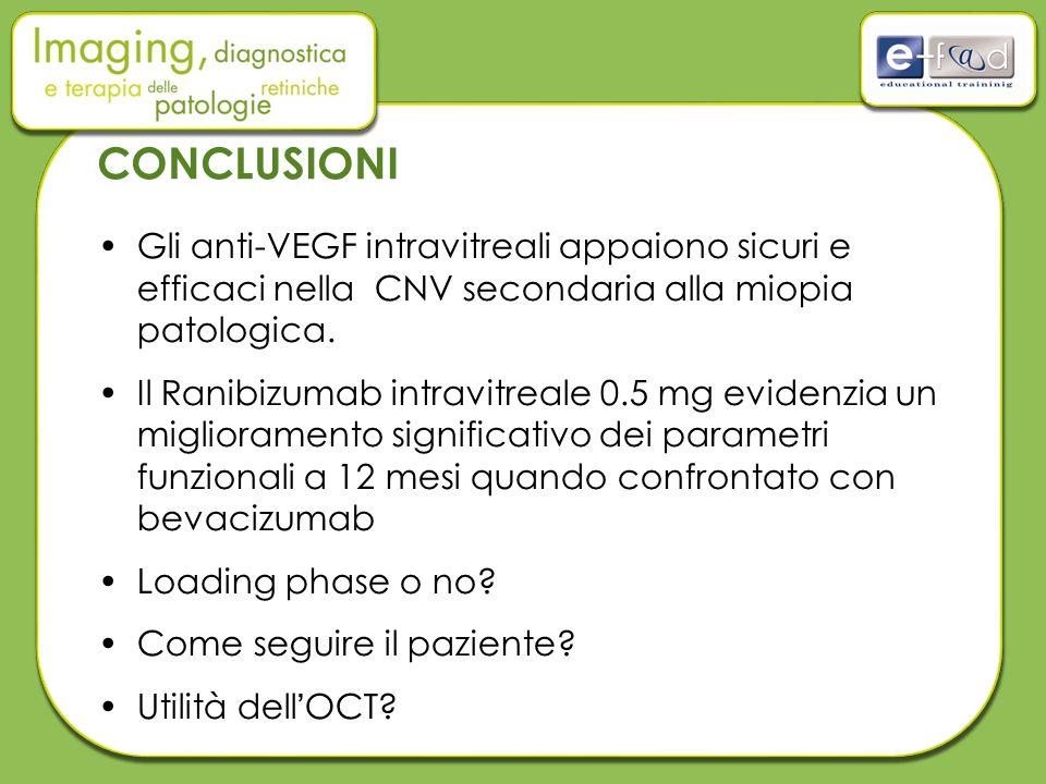 Gli anti-VEGF intravitreali appaiono sicuri e efficaci nella CNV secondaria alla miopia patologica. Il Ranibizumab intravitreale 0.5 mg evidenzia un m