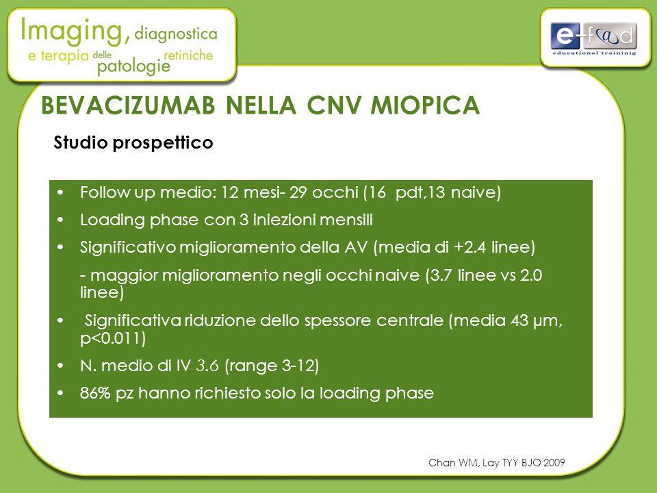 Studio prospettico Follow up medio: 12 mesi- 29 occhi (16 pdt,13 naive) Loading phase con 3 iniezioni mensili Significativo miglioramento della AV (me