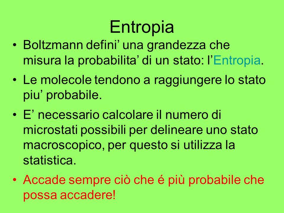 Entropia Boltzmann defini' una grandezza che misura la probabilita' di un stato: l'Entropia. Le molecole tendono a raggiungere lo stato piu' probabile