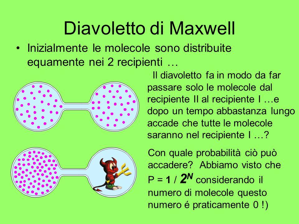 Diavoletto di Maxwell Inizialmente le molecole sono distribuite equamente nei 2 recipienti … Il diavoletto fa in modo da far passare solo le molecole