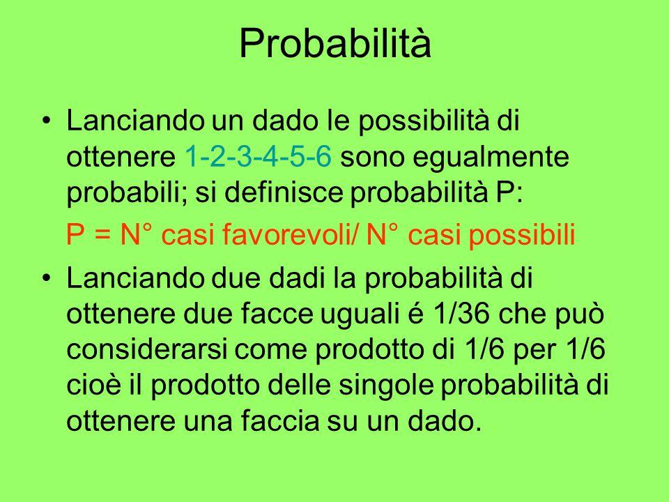 Probabilità Lanciando un dado le possibilità di ottenere 1-2-3-4-5-6 sono egualmente probabili; si definisce probabilità P: P = N° casi favorevoli/ N°