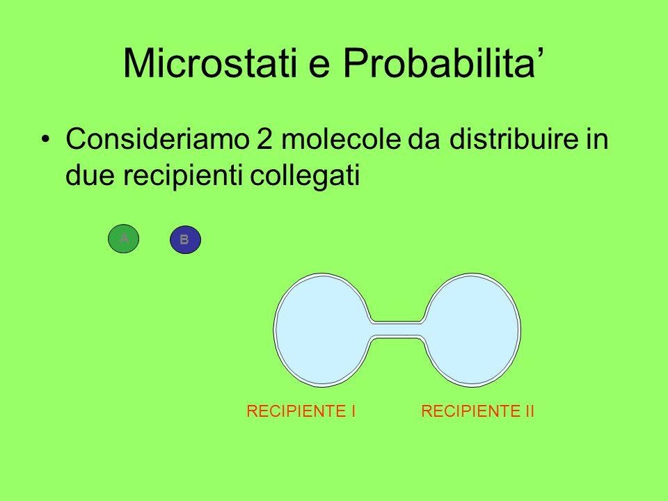 Microstati e Probabilita' Consideriamo 2 molecole da distribuire in due recipienti collegati BA RECIPIENTE I RECIPIENTE II