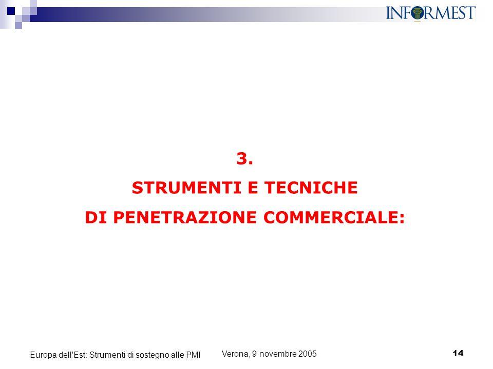 Verona, 9 novembre 200514 Europa dell'Est: Strumenti di sostegno alle PMI 3. STRUMENTI E TECNICHE DI PENETRAZIONE COMMERCIALE: