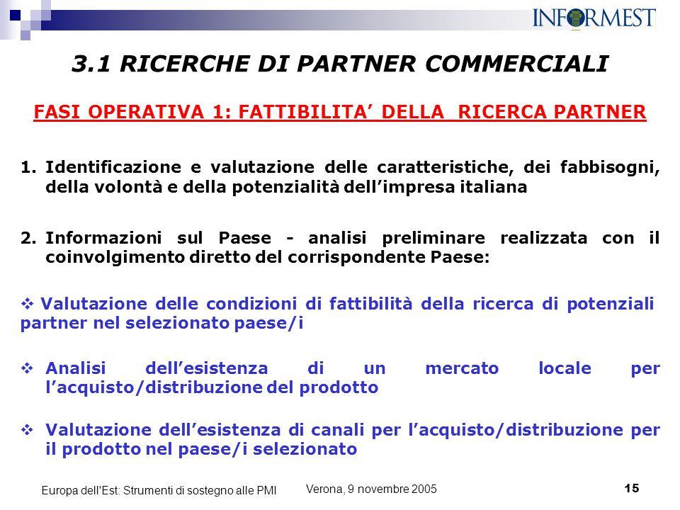 Verona, 9 novembre 200515 Europa dell'Est: Strumenti di sostegno alle PMI  Analisi dell'esistenza di un mercato locale per l'acquisto/distribuzione d