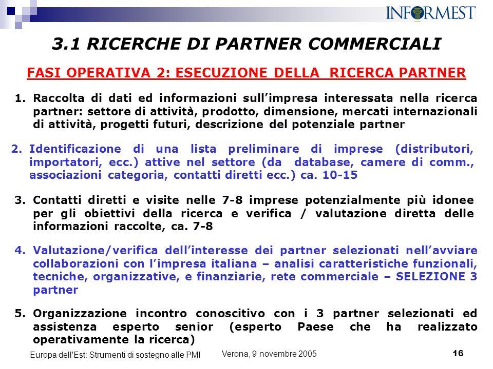 Verona, 9 novembre 200516 Europa dell'Est: Strumenti di sostegno alle PMI 4.Valutazione/verifica dell'interesse dei partner selezionati nell'avviare c