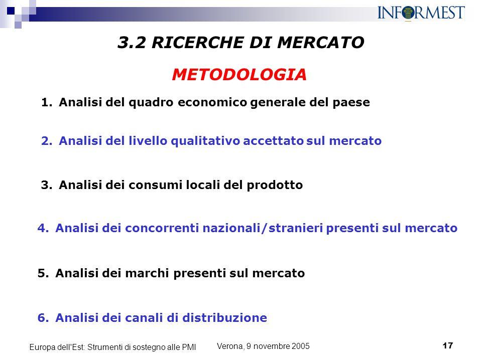 Verona, 9 novembre 200517 Europa dell'Est: Strumenti di sostegno alle PMI 3.2 RICERCHE DI MERCATO 4.Analisi dei concorrenti nazionali/stranieri presen