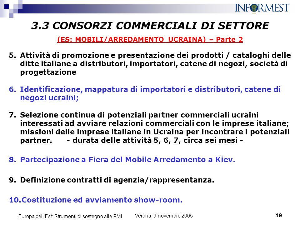 Verona, 9 novembre 200519 Europa dell'Est: Strumenti di sostegno alle PMI (ES: MOBILI/ARREDAMENTO UCRAINA) – Parte 2 6.Identificazione, mappatura di i