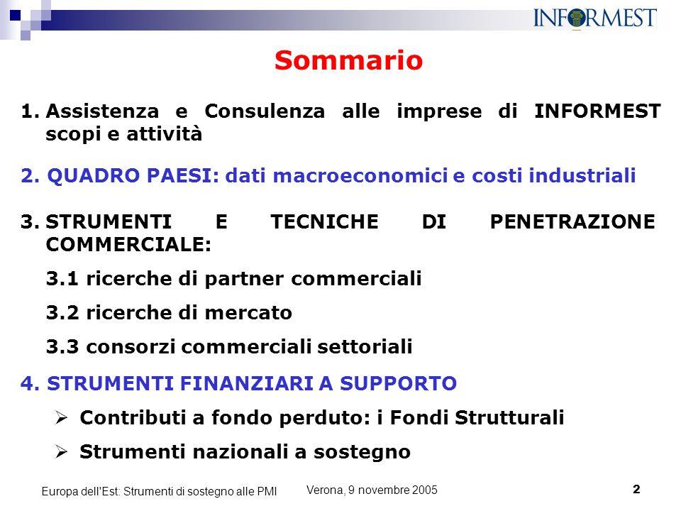 Verona, 9 novembre 20052 Europa dell'Est: Strumenti di sostegno alle PMI Sommario 4. STRUMENTI FINANZIARI A SUPPORTO  Contributi a fondo perduto: i F