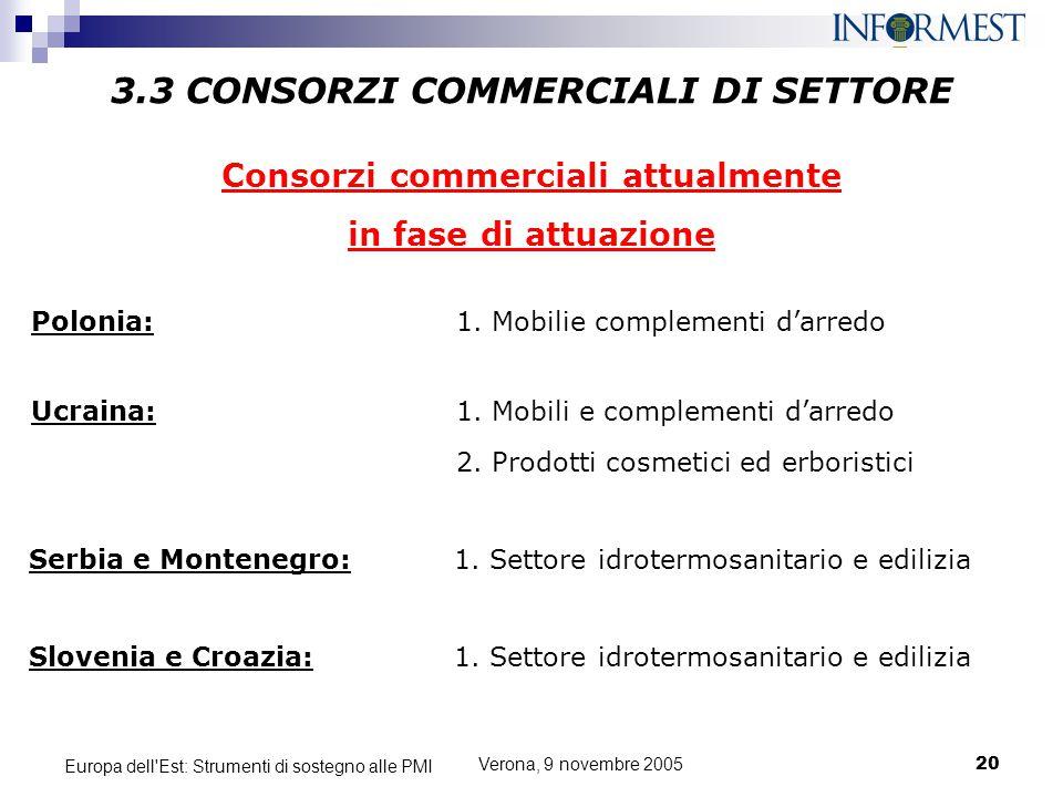 Verona, 9 novembre 200520 Europa dell'Est: Strumenti di sostegno alle PMI Consorzi commerciali attualmente in fase di attuazione 3.3 CONSORZI COMMERCI