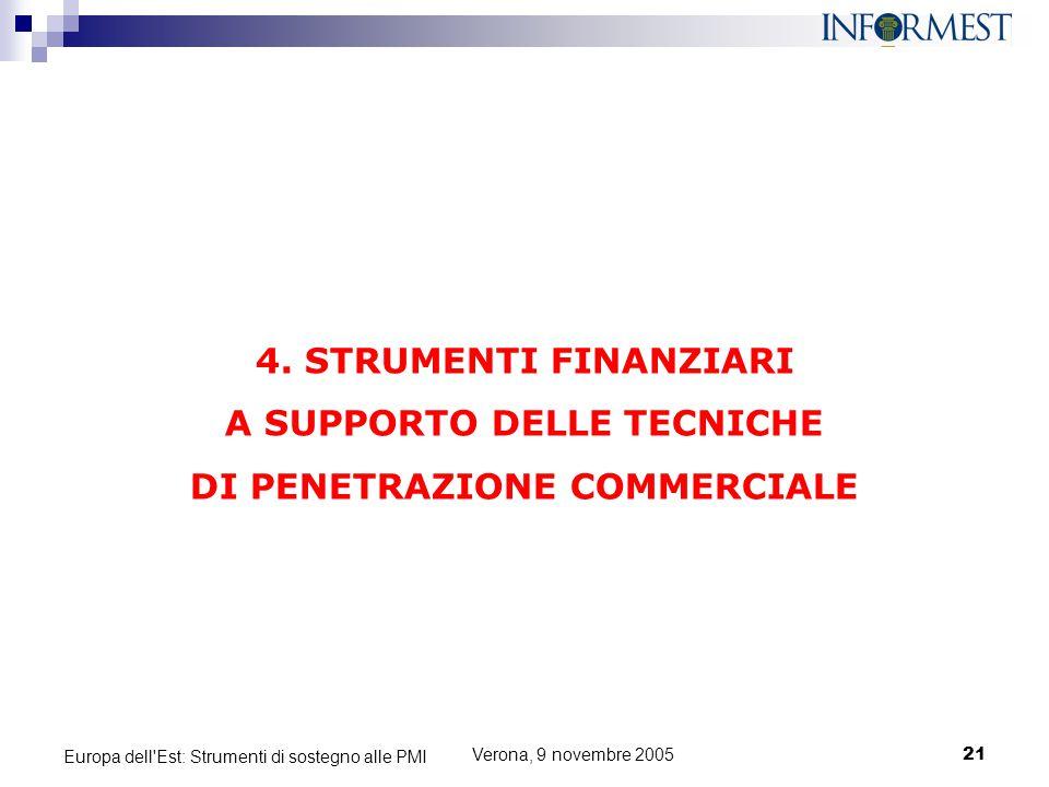 Verona, 9 novembre 200521 Europa dell'Est: Strumenti di sostegno alle PMI 4. STRUMENTI FINANZIARI A SUPPORTO DELLE TECNICHE DI PENETRAZIONE COMMERCIAL