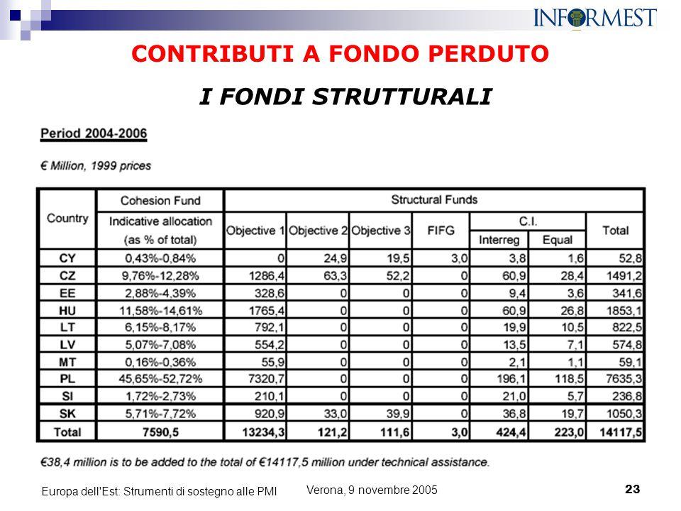 Verona, 9 novembre 200523 Europa dell'Est: Strumenti di sostegno alle PMI CONTRIBUTI A FONDO PERDUTO I FONDI STRUTTURALI