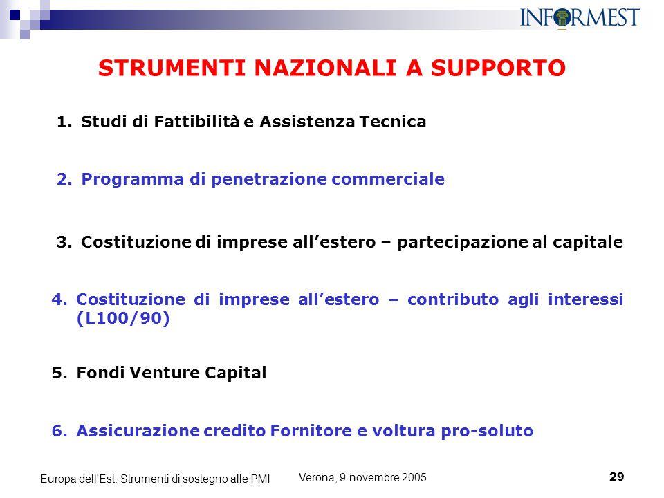 Verona, 9 novembre 200529 Europa dell'Est: Strumenti di sostegno alle PMI 4.Costituzione di imprese all'estero – contributo agli interessi (L100/90) 1