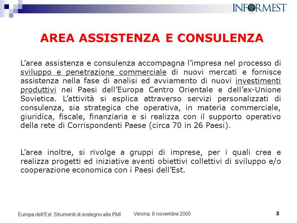 Verona, 9 novembre 20053 Europa dell'Est: Strumenti di sostegno alle PMI AREA ASSISTENZA E CONSULENZA L'area assistenza e consulenza accompagna l'impr