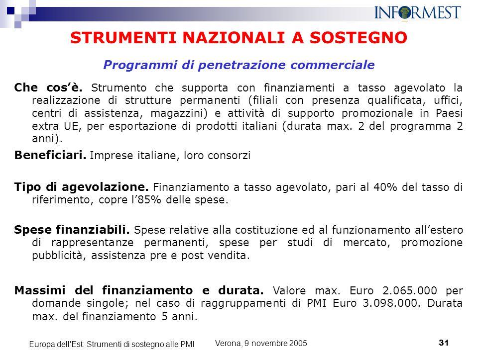 Verona, 9 novembre 200531 Europa dell'Est: Strumenti di sostegno alle PMI STRUMENTI NAZIONALI A SOSTEGNO Che cos'è. Strumento che supporta con finanzi