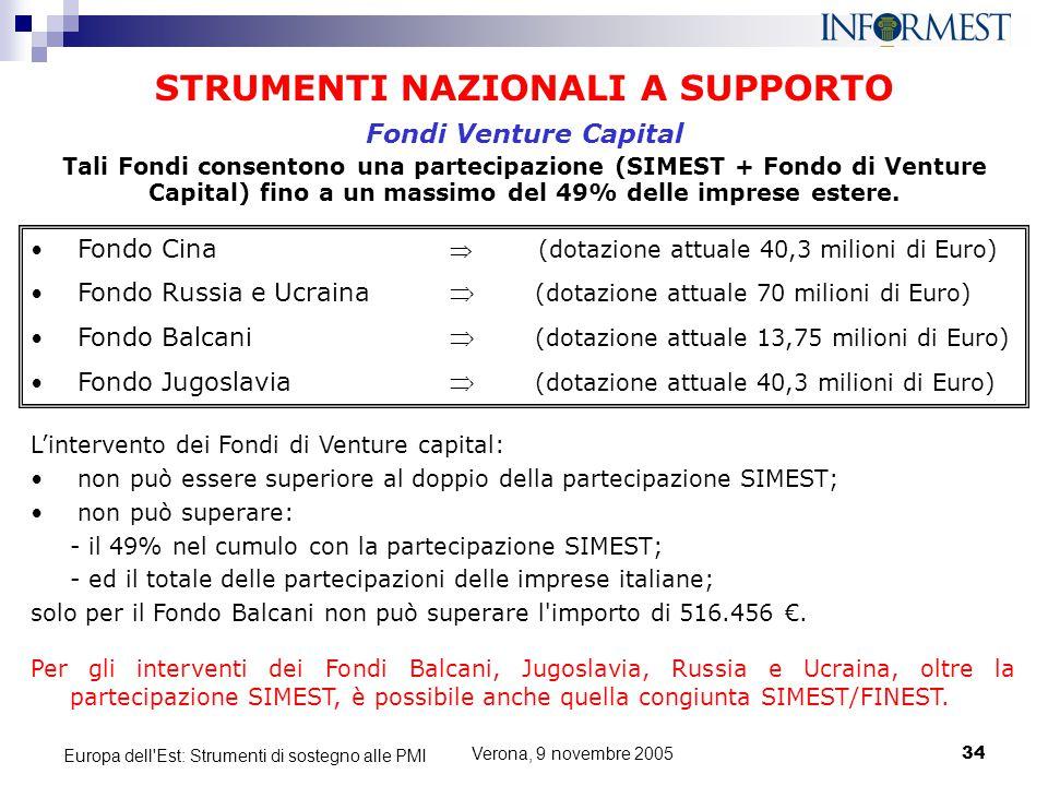 Verona, 9 novembre 200534 Europa dell'Est: Strumenti di sostegno alle PMI STRUMENTI NAZIONALI A SUPPORTO Fondo Cina  (dotazione attuale 40,3 milioni