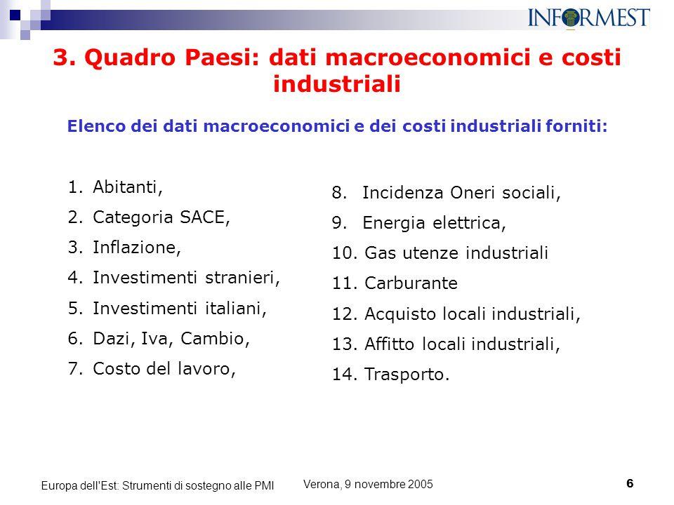 Verona, 9 novembre 20056 Europa dell'Est: Strumenti di sostegno alle PMI 3. Quadro Paesi: dati macroeconomici e costi industriali 8. Incidenza Oneri s