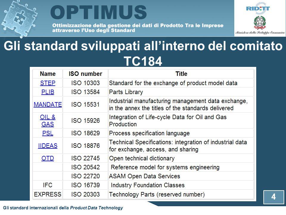 Il collegamento con gli altri comitati tecnici 5 Gli standard internazionali della Product Data Technology