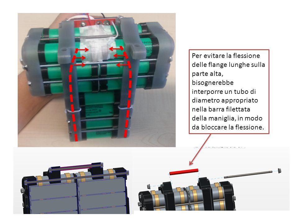 Per evitare la flessione delle flange lunghe sulla parte alta, bisognerebbe interporre un tubo di diametro appropriato nella barra filettata della maniglia, in modo da bloccare la flessione.