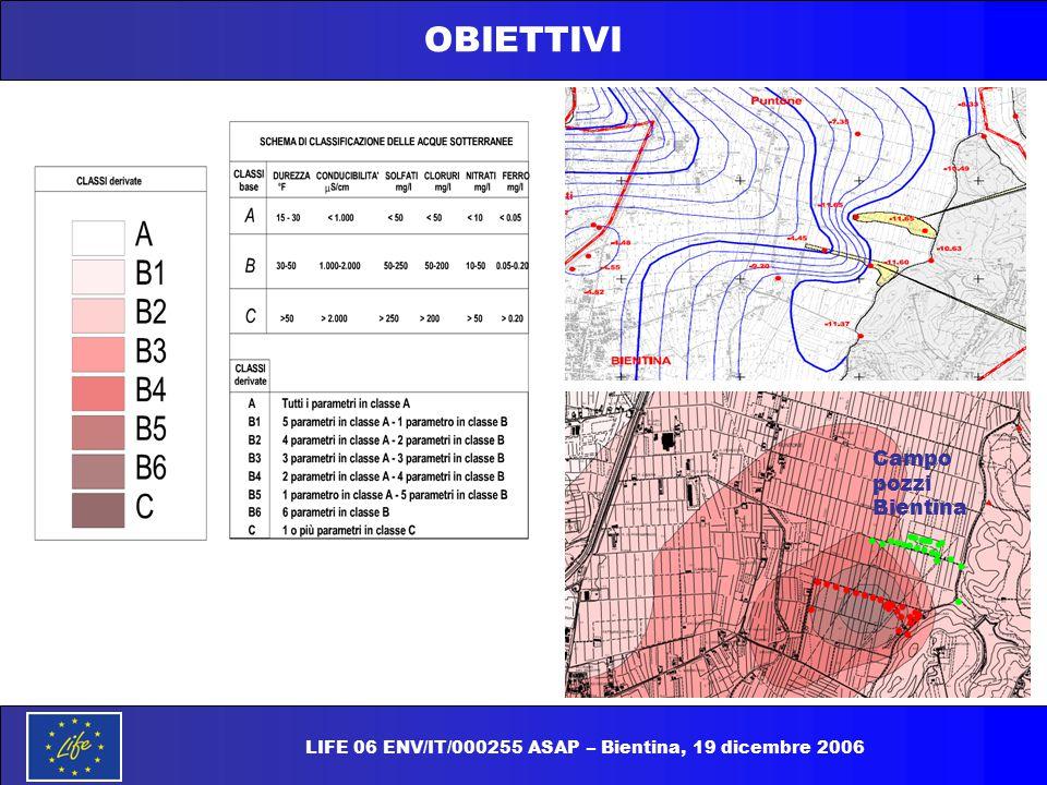 OBIETTIVI Campo pozzi Bientina LIFE 06 ENV/IT/000255 ASAP – Bientina, 19 dicembre 2006
