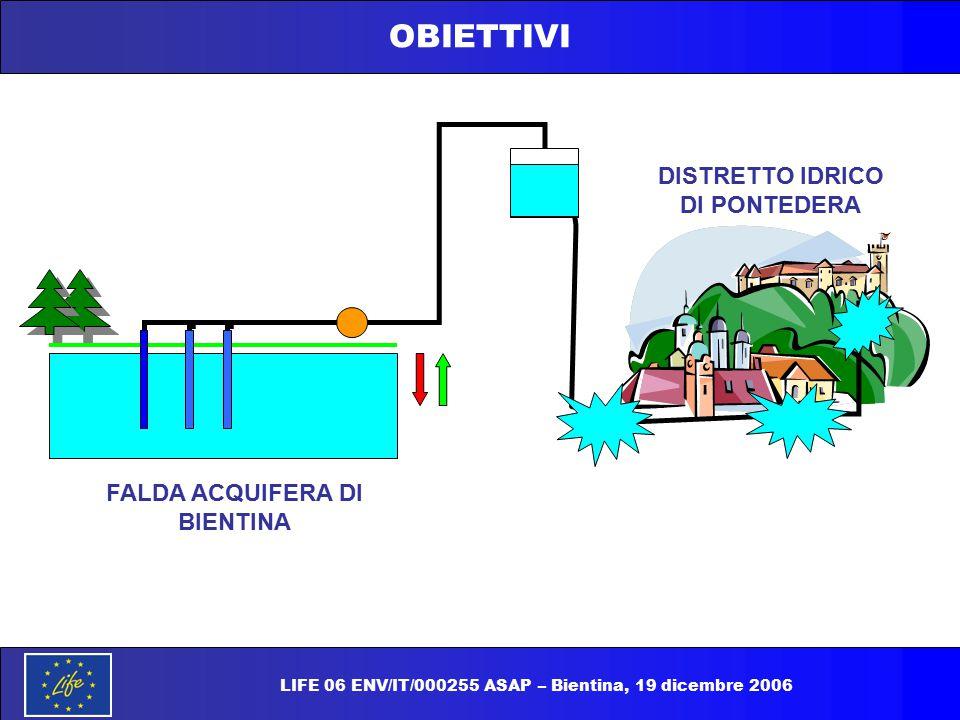 OBIETTIVI FALDA ACQUIFERA DI BIENTINA DISTRETTO IDRICO DI PONTEDERA LIFE 06 ENV/IT/000255 ASAP – Bientina, 19 dicembre 2006