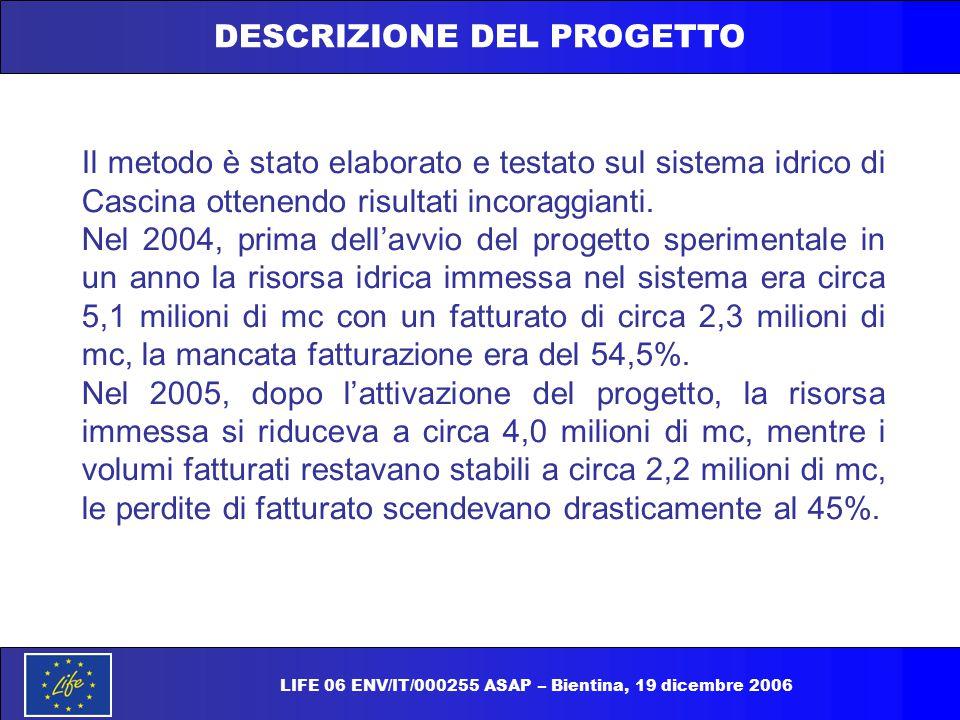 DESCRIZIONE DEL PROGETTO Il metodo è stato elaborato e testato sul sistema idrico di Cascina ottenendo risultati incoraggianti. Nel 2004, prima dell'a