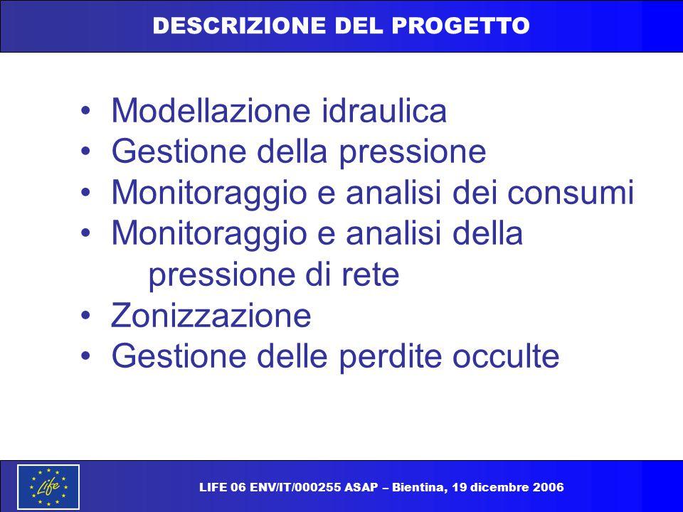DESCRIZIONE DEL PROGETTO Modellazione idraulica Gestione della pressione Monitoraggio e analisi dei consumi Monitoraggio e analisi della pressione di