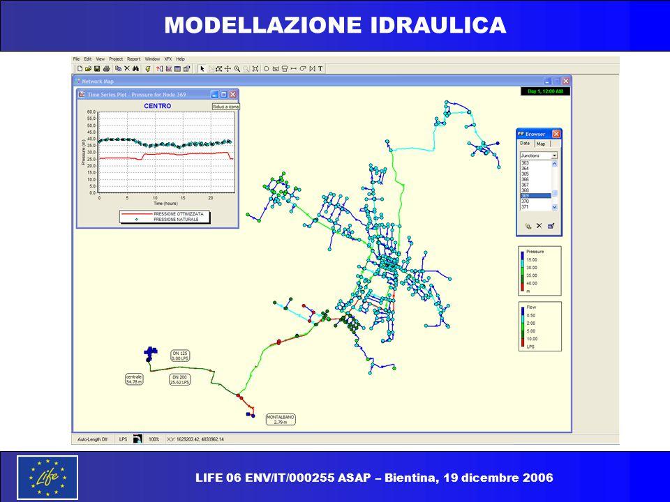 MODELLAZIONE IDRAULICA LIFE 06 ENV/IT/000255 ASAP – Bientina, 19 dicembre 2006