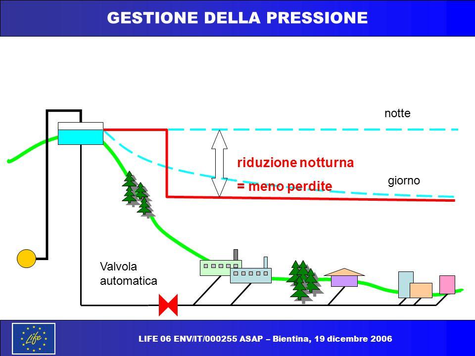 GESTIONE DELLA PRESSIONE riduzione notturna = meno perdite giorno notte Valvola automatica LIFE 06 ENV/IT/000255 ASAP – Bientina, 19 dicembre 2006