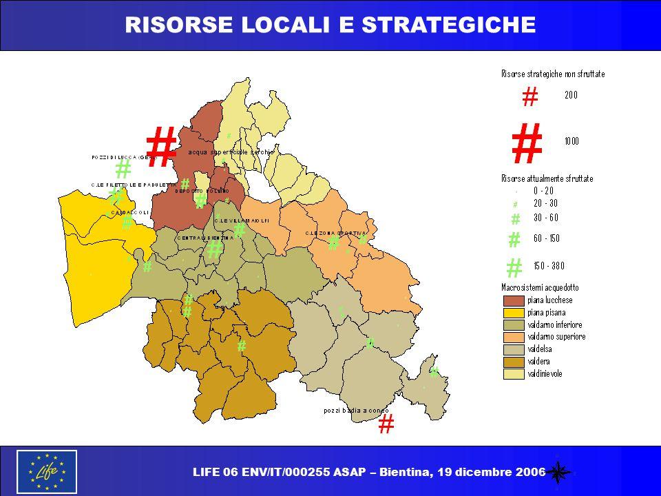 LIFE 06 ENV/IT/000255 ASAP – Bientina, 19 dicembre 2006 RISORSE LOCALI E STRATEGICHE