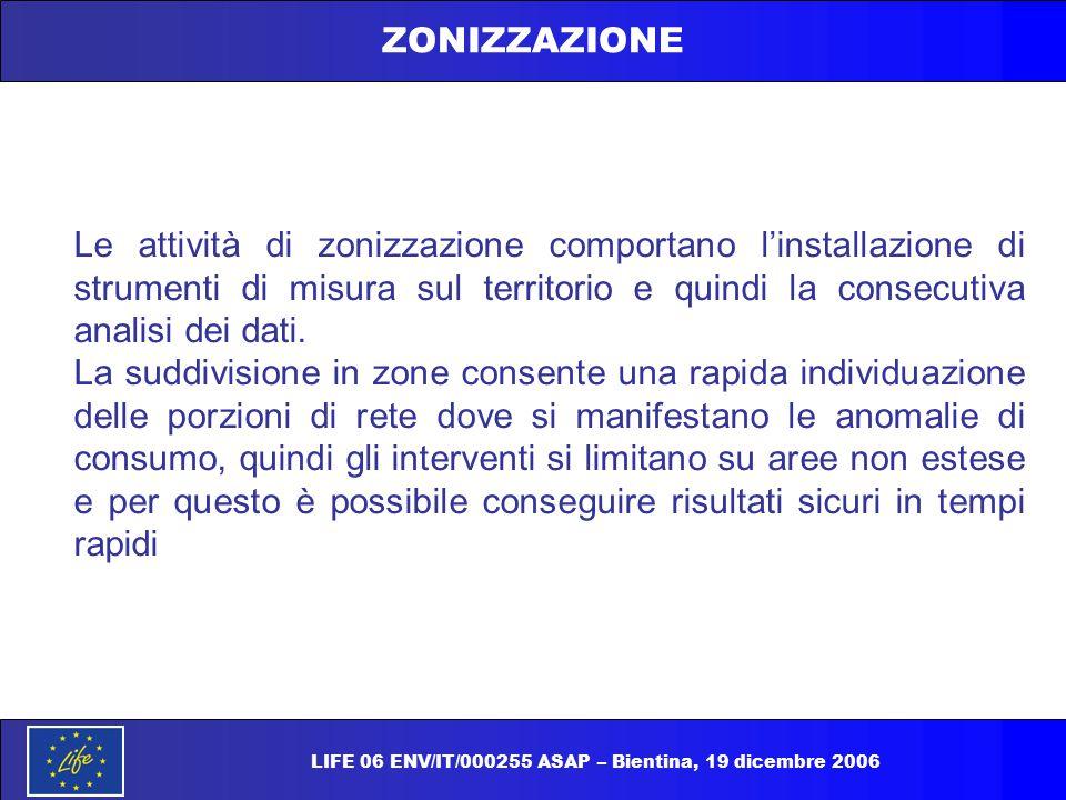 ZONIZZAZIONE Le attività di zonizzazione comportano l'installazione di strumenti di misura sul territorio e quindi la consecutiva analisi dei dati. La