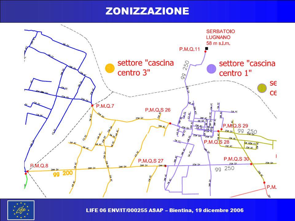 ZONIZZAZIONE LIFE 06 ENV/IT/000255 ASAP – Bientina, 19 dicembre 2006