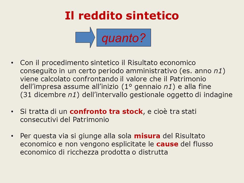 Con il procedimento sintetico il Risultato economico conseguito in un certo periodo amministrativo (es.