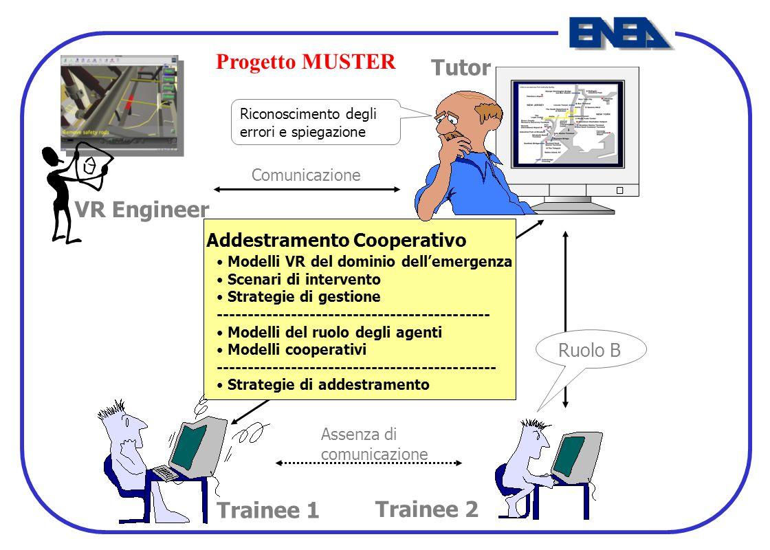 Ruolo B Addestramento Cooperativo Modelli VR del dominio dell'emergenza Scenari di intervento Strategie di gestione ----------------------------------