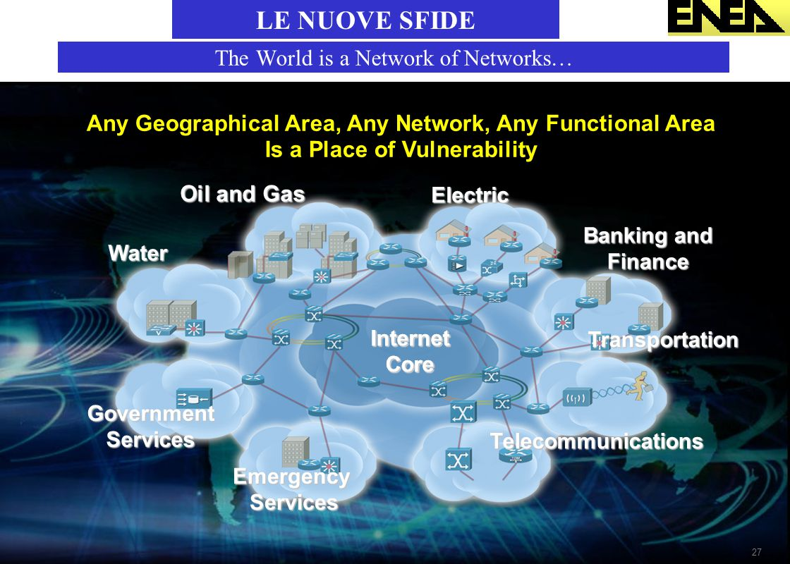 Water Banking and Finance Transportation InternetCoreInternetCore Telecommunications GovernmentServices EmergencyServices Electric The World is a Network of Networks… Any Geographical Area, Any Network, Any Functional Area Is a Place of Vulnerability 27 LE NUOVE SFIDE Oil and Gas