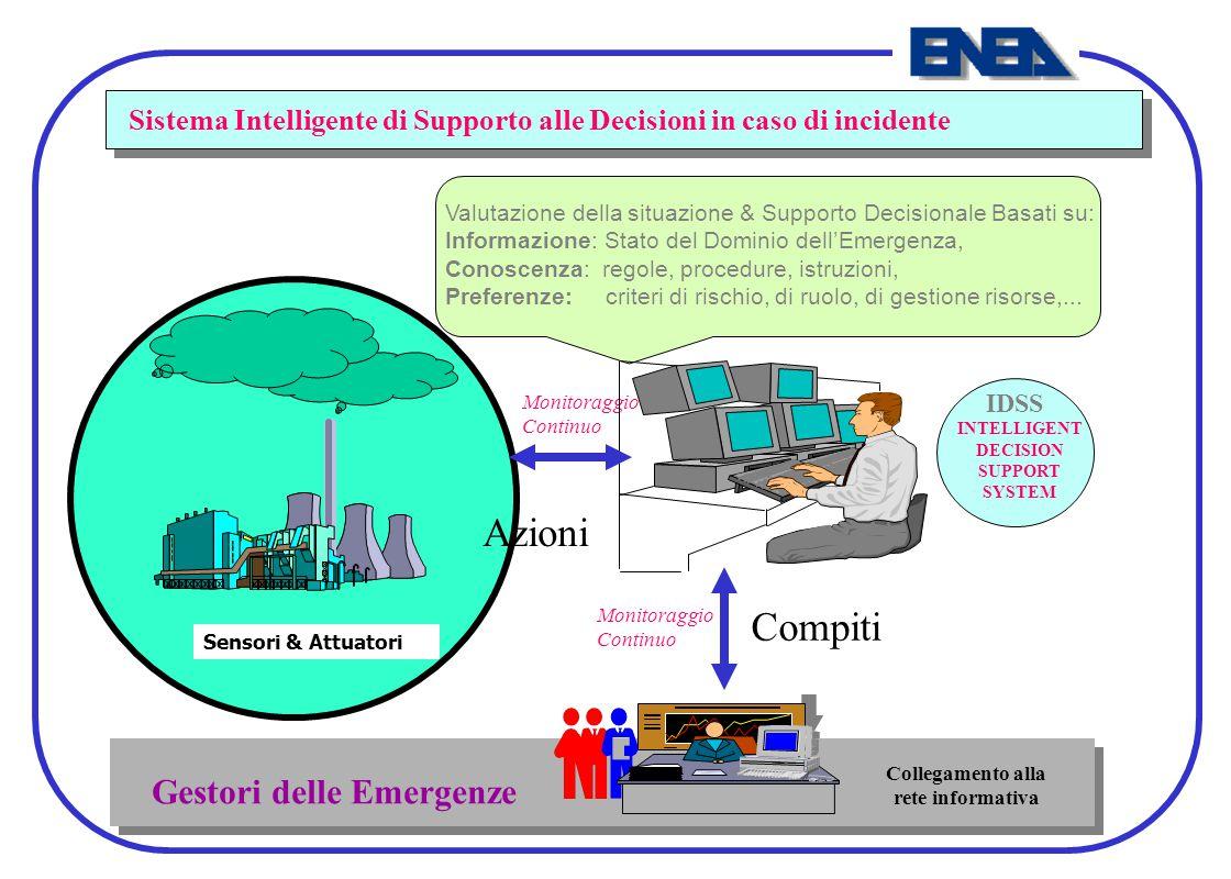 Sistema Intelligente di Supporto alle Decisioni in caso di incidente INTELLIGENT DECISION SUPPORT SYSTEM IDSS Collegamento alla rete informativa Gesto