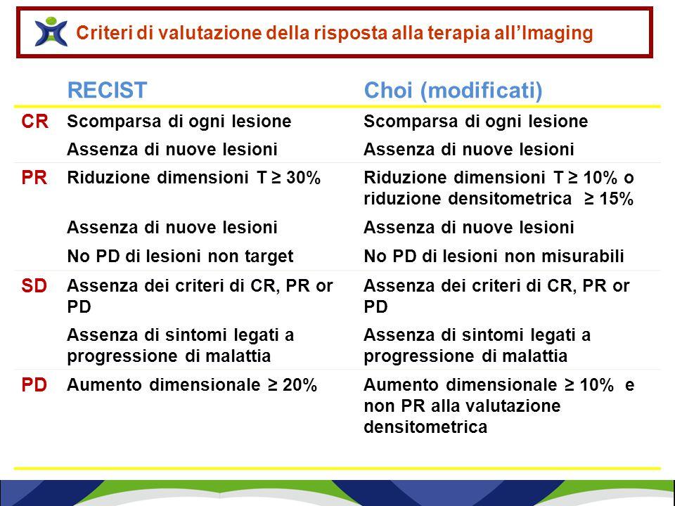 RECISTChoi (modificati) CR Scomparsa di ogni lesione Assenza di nuove lesioni PR Riduzione dimensioni T ≥ 30%Riduzione dimensioni T ≥ 10% o riduzione