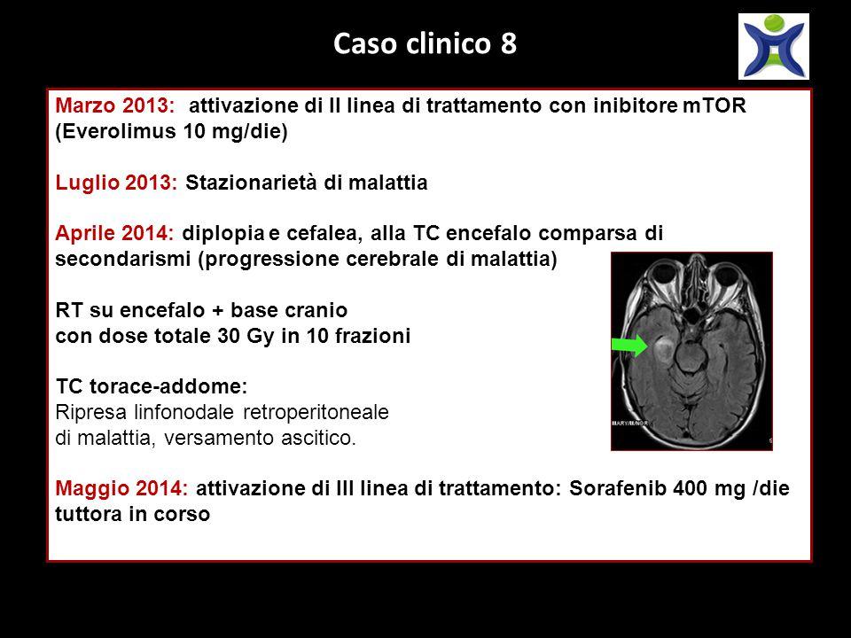 Caso clinico 8 Marzo 2013: attivazione di II linea di trattamento con inibitore mTOR (Everolimus 10 mg/die) Luglio 2013: Stazionarietà di malattia Apr