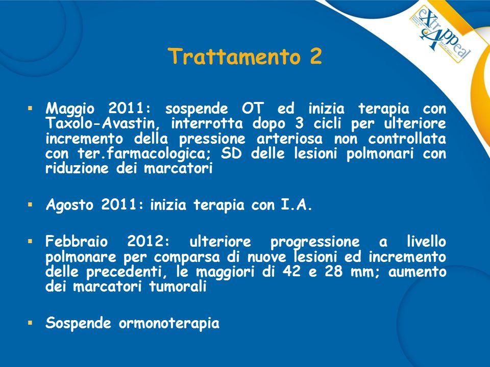 Trattamento 3  Marzo 2012: inizia trattamento di II linea con Abraxane 260 mg/mq ogni 3 settimane  Giugno 2012: dopo 4 cicli di trattamento pratica TAC TB di rivalutazione che evidenzia remissione parziale delle lesioni polmonari (riduzione numerica e volumetrica); netta riduzione dei marcatori  Continua Abraxane fino ad un totale di 8 cicli (ultimo in data 10/09/2012)  21/09/2012: pratica TAC TB di rivalutazione (in attesa di referto)