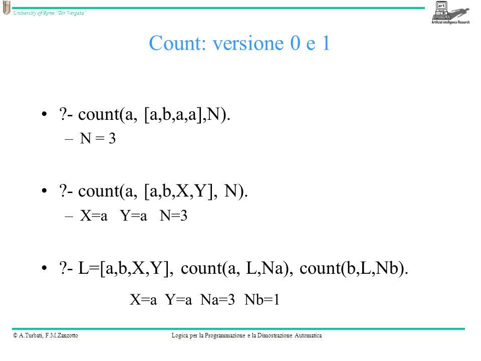 © A.Turbati, F.M.ZanzottoLogica per la Programmazione e la Dimostrazione Automatica University of Rome Tor Vergata - count(a, [a,b,a,a],N).