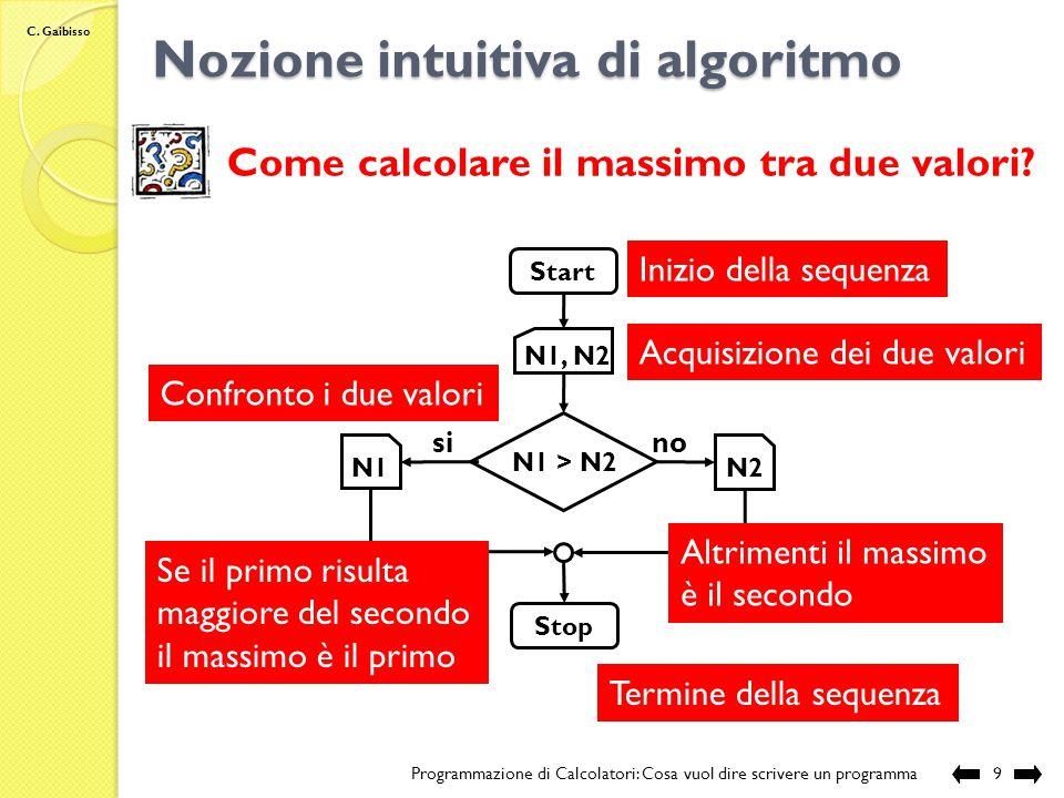 C. Gaibisso Nozione intuitiva di algoritmo Programmazione di Calcolatori: Cosa vuol dire scrivere un programma8 descrizione formale di un metodo per l