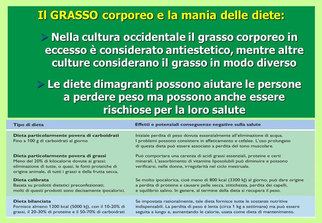 Il GRASSO corporeo e la mania delle diete:  Nella cultura occidentale il grasso corporeo in eccesso è considerato antiestetico, mentre altre culture