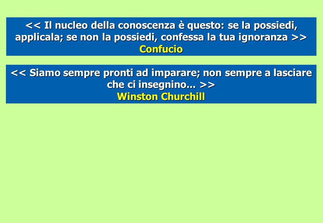 > Winston Churchill > Winston Churchill > >Confucio