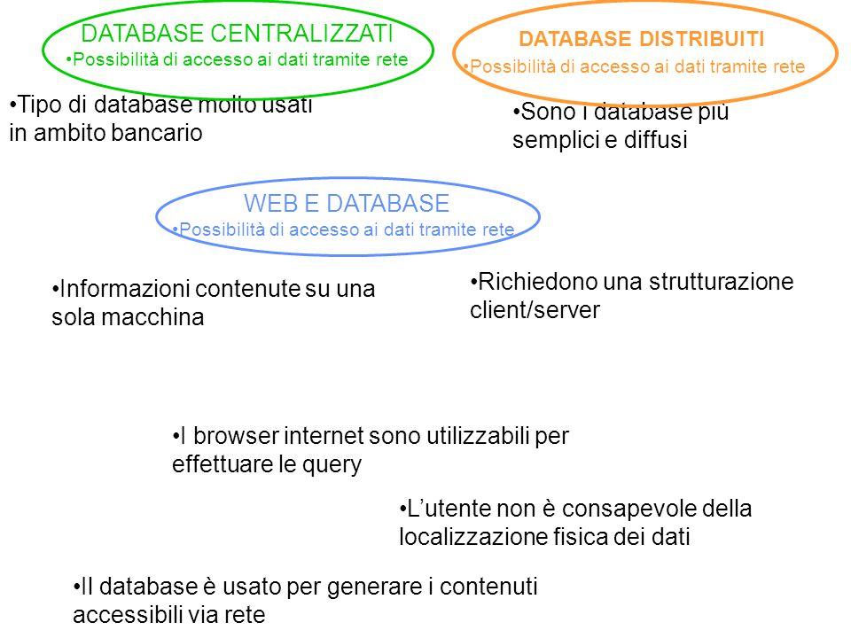 Possibilità di accesso ai dati tramite rete I browser internet sono utilizzabili per effettuare le query Informazioni contenute su una sola macchina Sono i database più semplici e diffusi L'utente non è consapevole della localizzazione fisica dei dati Il database è usato per generare i contenuti accessibili via rete Richiedono una strutturazione client/server Tipo di database molto usati in ambito bancario DATABASE CENTRALIZZATI DATABASE DISTRIBUITI WEB E DATABASE Possibilità di accesso ai dati tramite rete